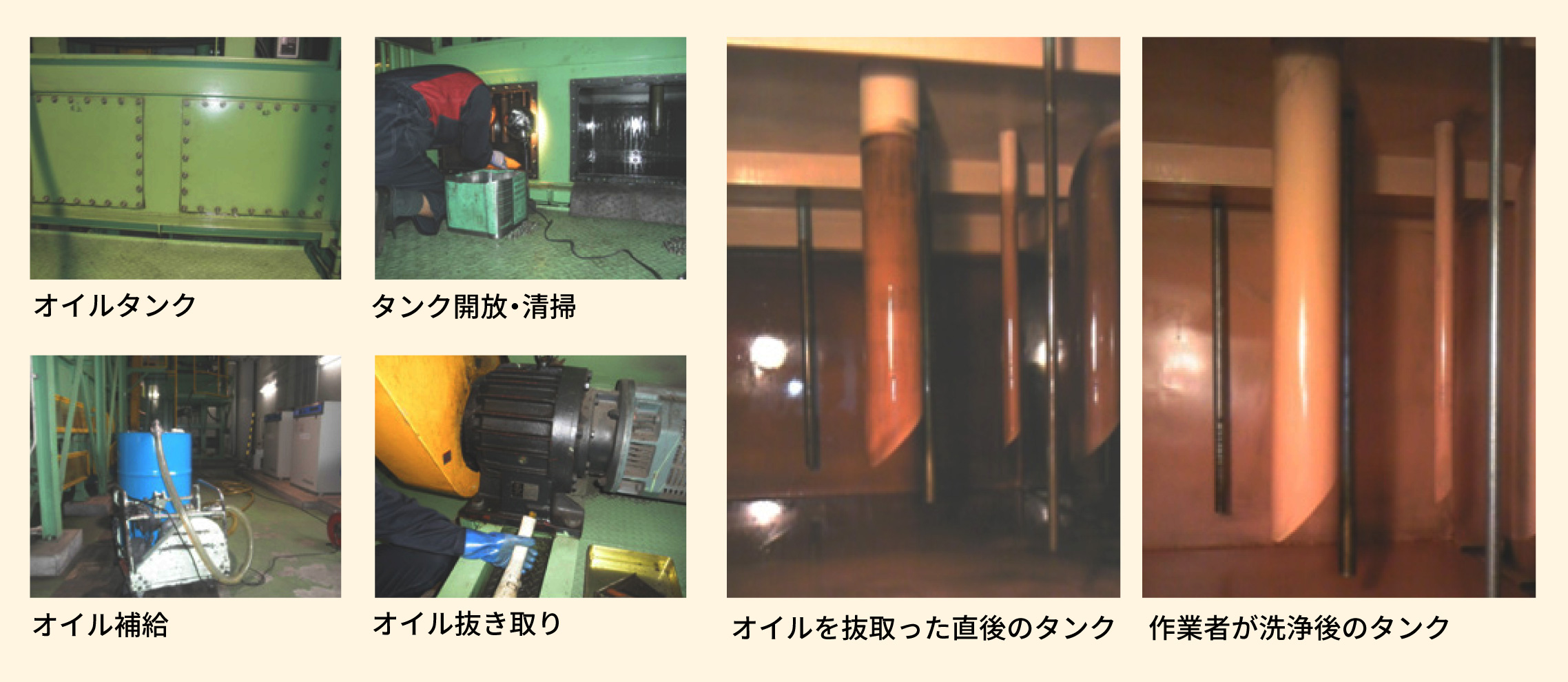 油圧作動油のオイル交換風景